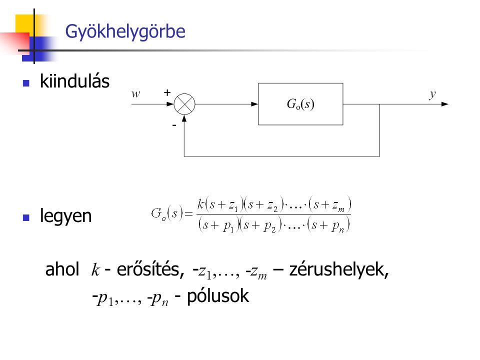 Gyökhelygörbe kiindulás legyen ahol k - erősítés, - z 1,…, -z m – zérushelyek, - p 1,…, -p n - pólusok