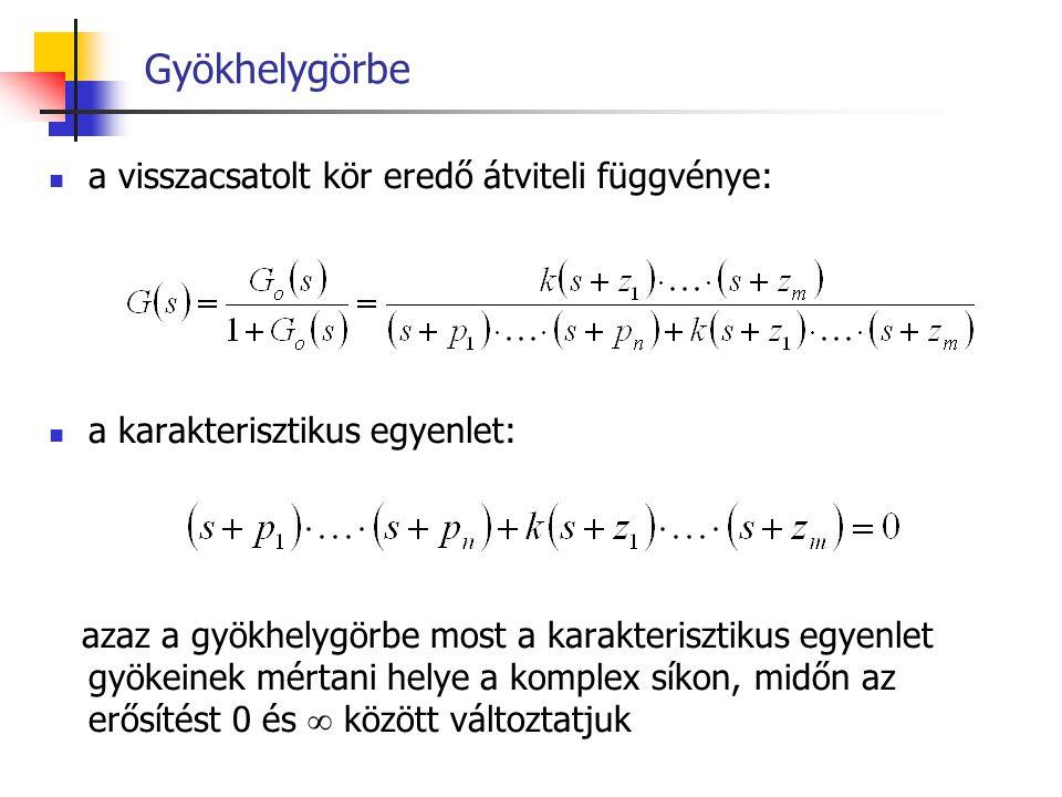 Gyökhelygörbe a visszacsatolt kör eredő átviteli függvénye: a karakterisztikus egyenlet: azaz a gyökhelygörbe most a karakterisztikus egyenlet gyökein