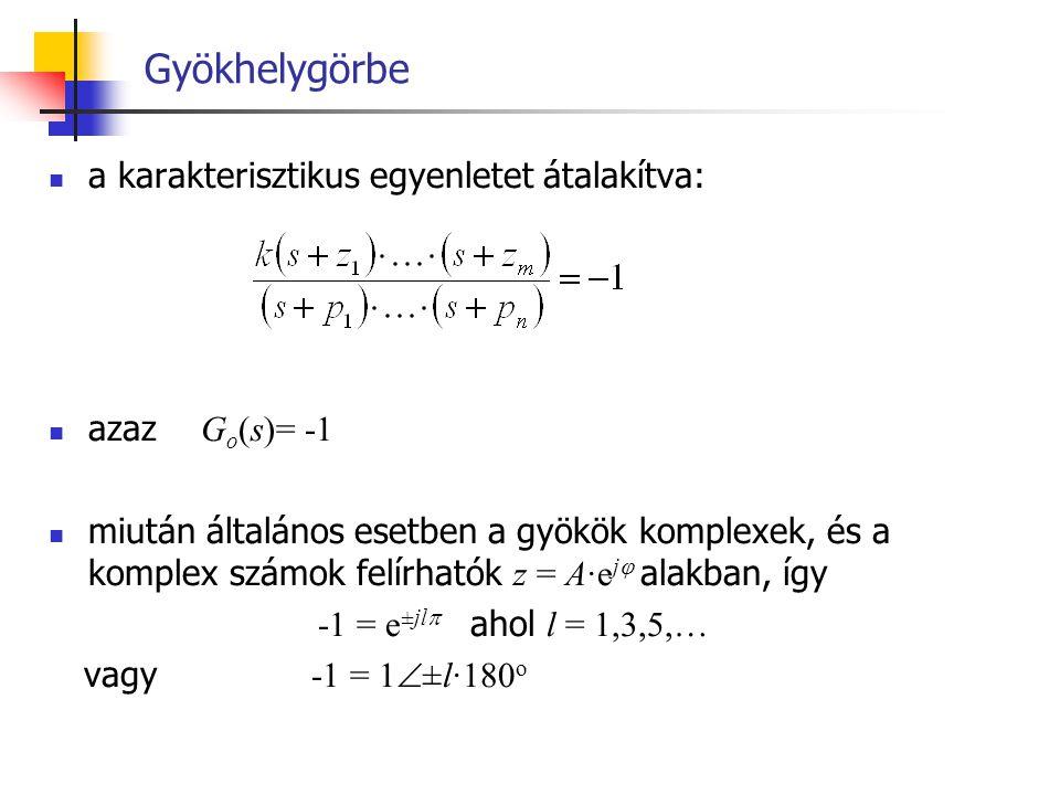 Gyökhelygörbe a karakterisztikus egyenletet átalakítva: azaz G o (s)= -1 miután általános esetben a gyökök komplexek, és a komplex számok felírhatók z