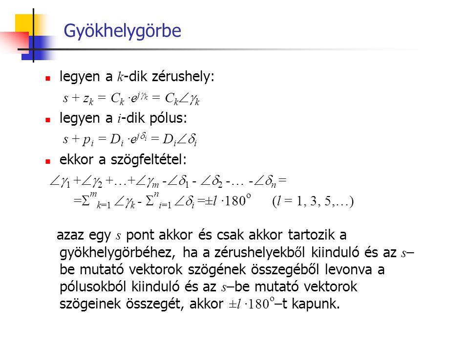 Gyökhelygörbe legyen a k -dik zérushely: s + z k = C k ·e j  k = C k  k legyen a i -dik pólus: s + p i = D i ·e j  i = D i  i ekkor a szögfeltét