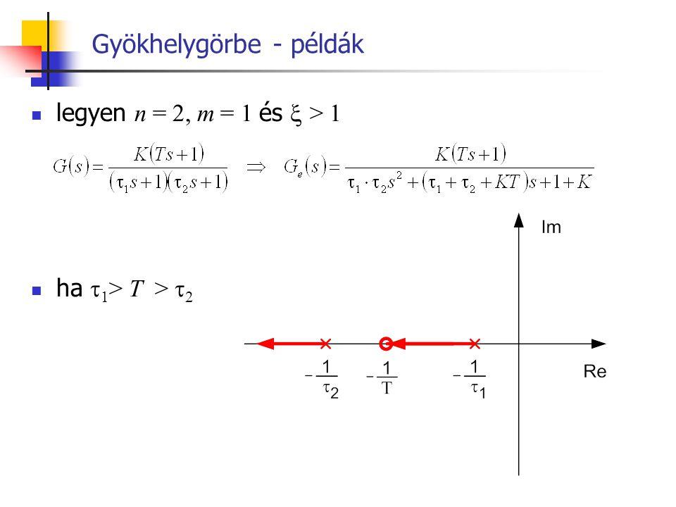Gyökhelygörbe - példák legyen n = 2, m = 1 és  > 1 ha  1 > T >  2