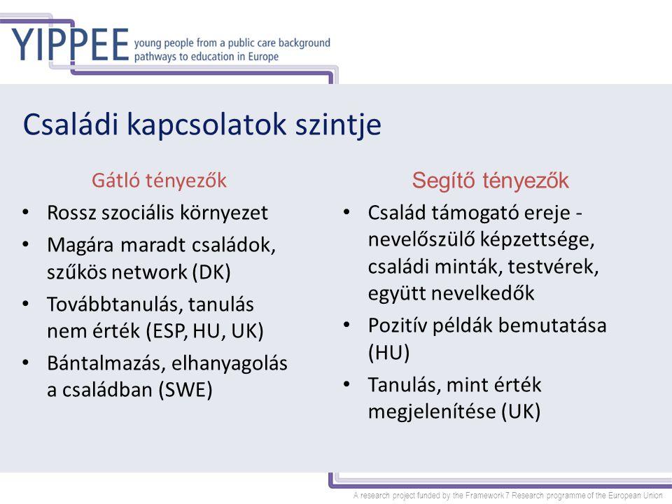 A research project funded by the Framework 7 Research programme of the European Union Iskola szintje Gátló tényezők Nagyméretű iskolai osztályok, személyes törődés hiánya (DK) Külső baráti kapcsolatok hiánya Pedagógusok felkészületlensége a gyermekek nevelésére, helyzetük kezelésére – rigiditás (ESP, HU) Speciális felzárkóztató programok, intenzív támogatás hiánya (UK, HU) Segítő tényezők Iskolai stabilitás (UK, DK) Alapkompetenciák fejlesztése, praktikus ismeretek nyújtása (HU) Iskolai karrier támogatása, nyomon követése Iskolai lemorzsolódás megelőzése, mentorálás (DK, SWE, UK) Pozitív diszkrimináció, pszichoszociális támogatás nyújtása
