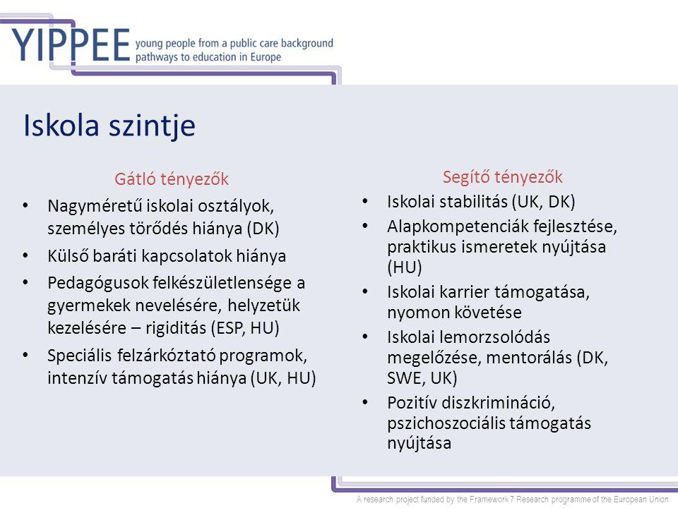 A research project funded by the Framework 7 Research programme of the European Union Gyermekvédelmi / jóléti rendszer szintje Gátló tényezők Személyes törődés hiánya, iskola fontossága nem elég hangsúlyos Késői életkorban való rendszerbe kerülés – 12 év felett (HU) Gondozási hely, gondozó személyének gyakori váltása (ESP, UK) Iskolával való problematikus kapcsolat (SWE) Segítő tényezők Folyamatos segítő kapcsolat biztosítása, referenciaszemélyek (DK, HU, ESP) Anyagi támogatás, társadalmi integráció feltételeinek elősegítése (HU, ESP, SWE) Továbbtanulás fontosságának hangsúlyozása (ESP, SWE) Interszektorális együttműködés, egyértelmű szakmai protokollok (UK) Stabil gondozási hely biztosítása (UK)
