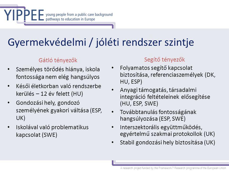 A research project funded by the Framework 7 Research programme of the European Union Közpolitika szintje Gátló tényezők Holisztikus szemlélet hiánya a gyermekek helyzetének rendezésére - interszektorális együttműködések korlátozottsága Egységes gyermek- és ifjúságpolitikai koncepció hiánya (HU, ESP) Anyagi támogatás hiánya (UK) Korai intervenciók, prevenciós programok hiánya a családok helyzetének javítására (ESP, UK, HU) Segítő tényezők Nagykorúvá válást követően is kiterjedt támogatási rendszer biztosítása Hátrányos helyzetű gyermekekre való fokozott odafigyelés (ESP) Minőségi támogatás nyújtása (UK) Nagyobb hangsúly az oktatásra, továbbtanulásra (DK) Szakmai protokollok kialakítása, hosszú távú tervezés a gyermek sorsát illetően (UK, HU)