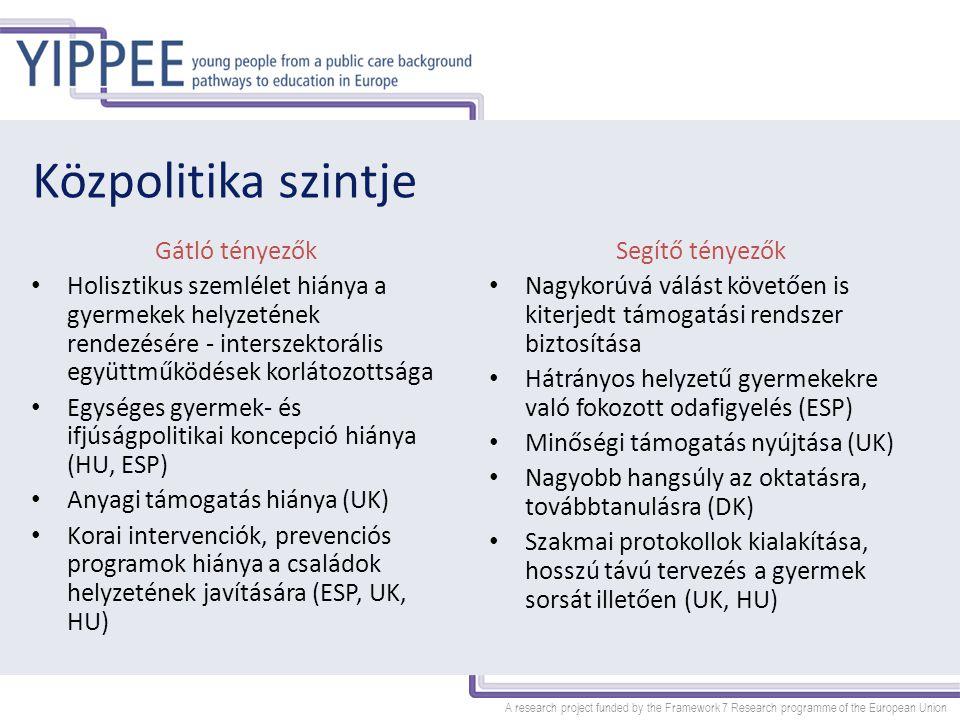 A research project funded by the Framework 7 Research programme of the European Union Közpolitika szintje Gátló tényezők Holisztikus szemlélet hiánya