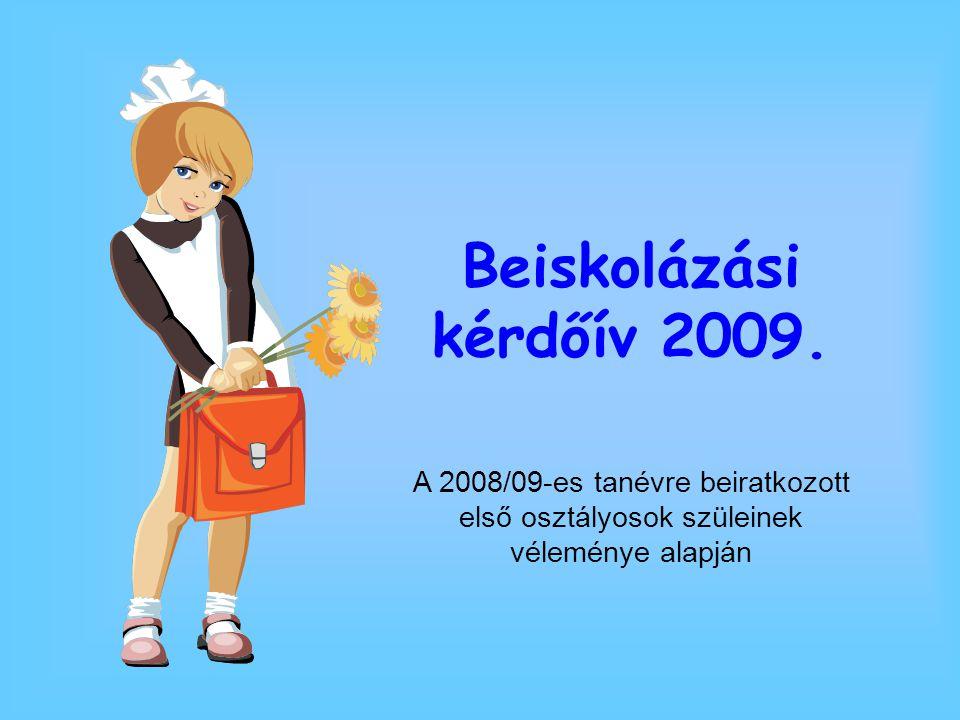 Beiskolázási kérdőív 2009. A 2008/09-es tanévre beiratkozott első osztályosok szüleinek véleménye alapján