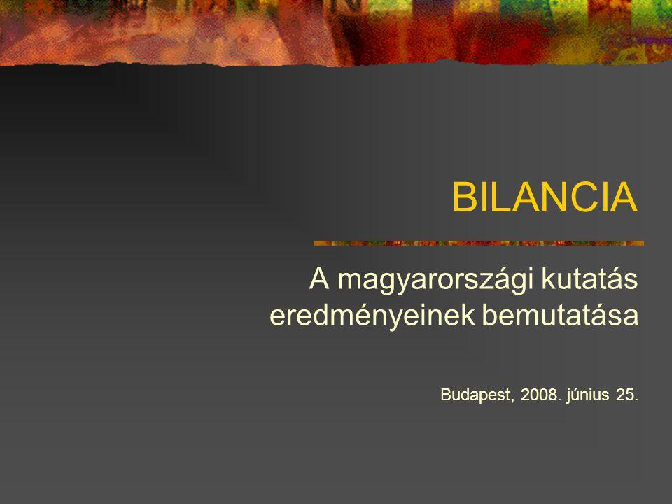 BILANCIA A magyarországi kutatás eredményeinek bemutatása Budapest, 2008. június 25.