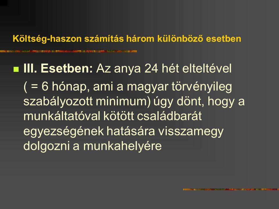 Költség-haszon számítás három különböző esetben III. Esetben: Az anya 24 hét elteltével ( = 6 hónap, ami a magyar törvényileg szabályozott minimum) úg