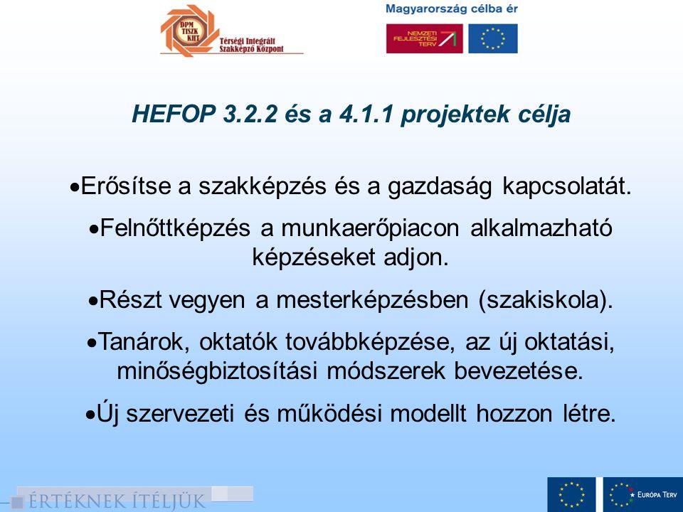 HEFOP 3.2.2 és a 4.1.1 projektek célja  Erősítse a szakképzés és a gazdaság kapcsolatát.  Felnőttképzés a munkaerőpiacon alkalmazható képzéseket adj