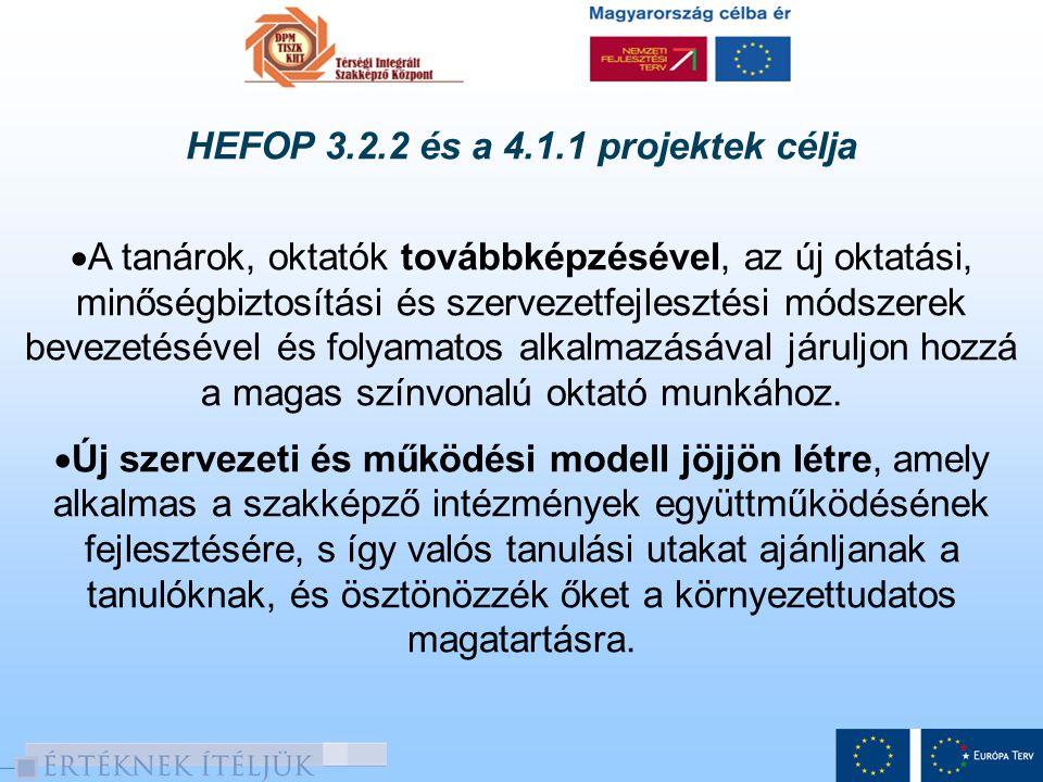 HEFOP 3.2.2 és a 4.1.1 projektek célja  A tanárok, oktatók továbbképzésével, az új oktatási, minőségbiztosítási és szervezetfejlesztési módszerek bev