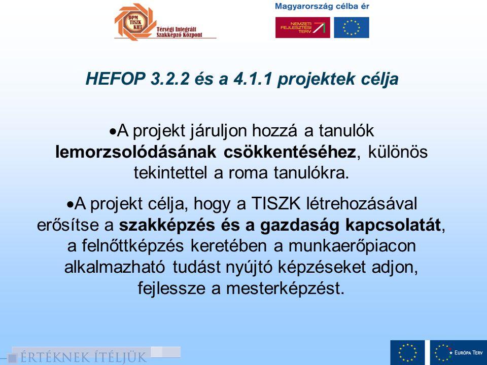 HEFOP 3.2.2 és a 4.1.1 projektek célja  A projekt járuljon hozzá a tanulók lemorzsolódásának csökkentéséhez, különös tekintettel a roma tanulókra. 
