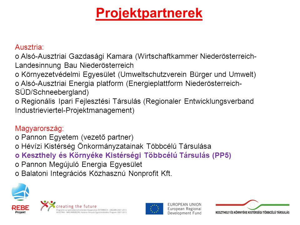 Projektpartnerek Ausztria: o Alsó-Ausztriai Gazdasági Kamara (Wirtschaftkammer Niederösterreich- Landesinnung Bau Niederösterreich o Környezetvédelmi Egyesület (Umweltschutzverein Bürger und Umwelt) o Alsó-Ausztriai Energia platform (Energieplattform Niederösterreich- SÜD/Schneebergland) o Regionális Ipari Fejlesztési Társulás (Regionaler Entwicklungsverband Industrieviertel-Projektmanagement) Magyarország: o Pannon Egyetem (vezető partner) o Hévízi Kistérség Önkormányzatainak Többcélú Társulása o Keszthely és Környéke Kistérségi Többcélú Társulás (PP5) o Pannon Megújuló Energia Egyesület o Balatoni Integrációs Közhasznú Nonprofit Kft.