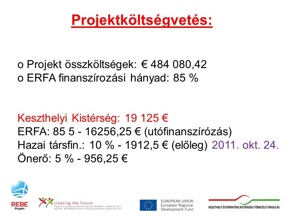 Projektköltségvetés: o Projekt összköltségek: € 484 080,42 o ERFA finanszírozási hányad: 85 % Keszthelyi Kistérség: 19 125 € ERFA: 85 5 - 16256,25 € (utófinanszírózás) Hazai társfin.: 10 % - 1912,5 € (előleg) 2011.