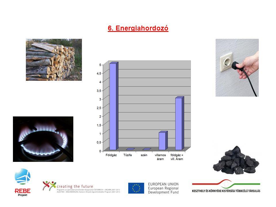 6. Energiahordozó