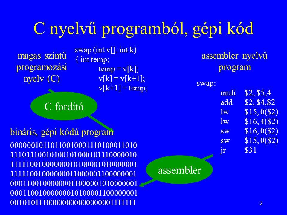 2 C nyelvű programból, gépi kód magas szintű programozási nyelv (C) swap (int v[], int k) { int temp; temp = v[k]; v[k] = v[k+1]; v[k+1] = temp; } C fordító assembler nyelvű program swap: muli$2, $5,4 add$2, $4,$2 lw$15, 0($2) lw$16, 4($2) sw$16, 0($2) sw$15, 0($2) jr$31 bináris, gépi kódú program assembler 00000010110110010001110100011010 11101110010100101000101110000010 11111001000000010100001010000001 11111001000000011000001100000001 00011001000000011000001010000001 00011001000000010100001100000001 00101011100000000000000001111111