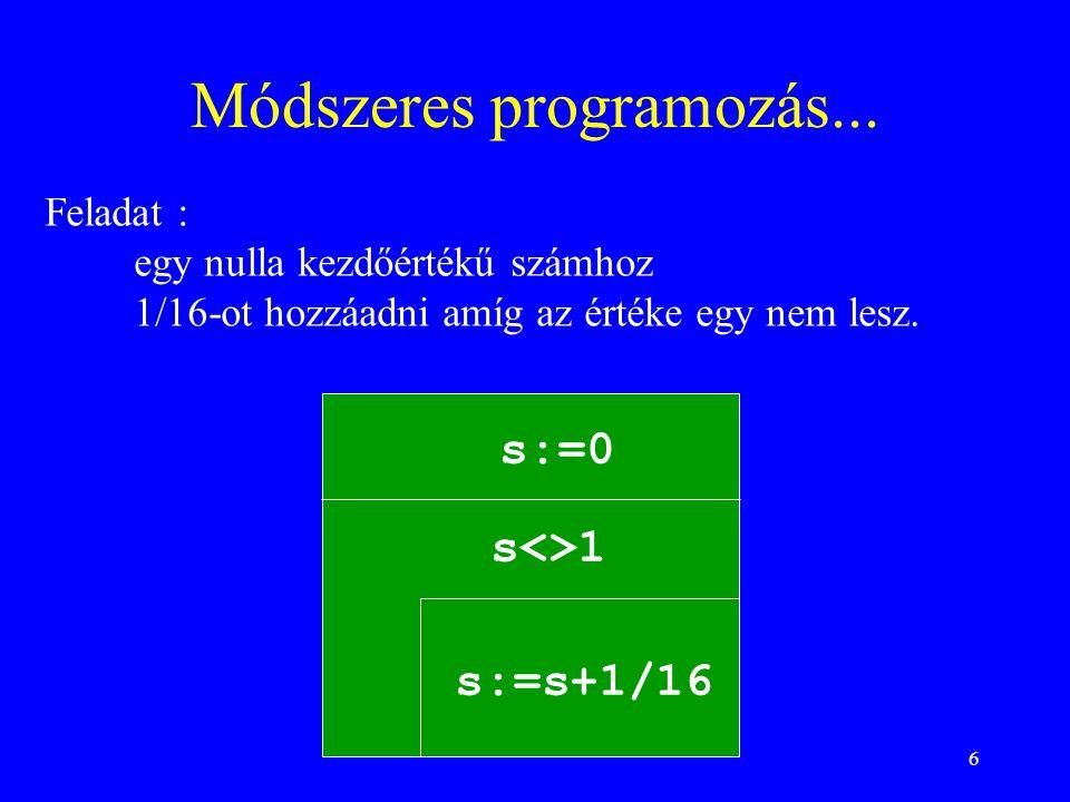 6 Módszeres programozás...