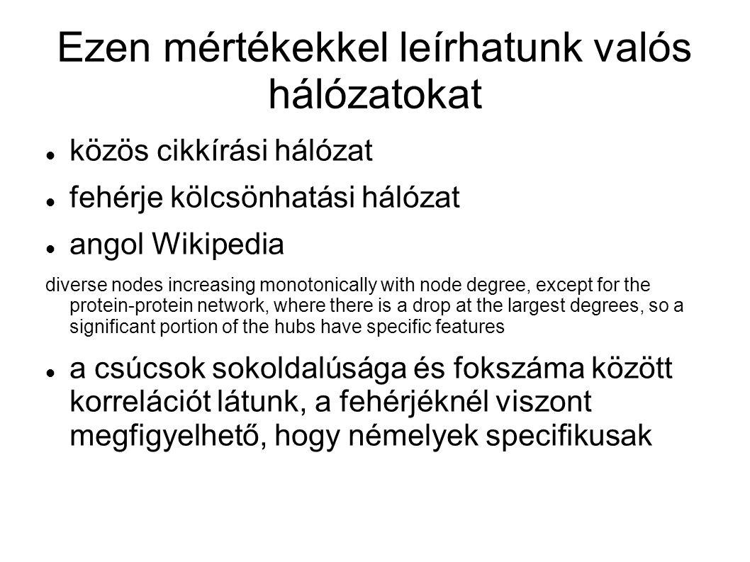 Ezen mértékekkel leírhatunk valós hálózatokat közös cikkírási hálózat fehérje kölcsönhatási hálózat angol Wikipedia diverse nodes increasing monotonic