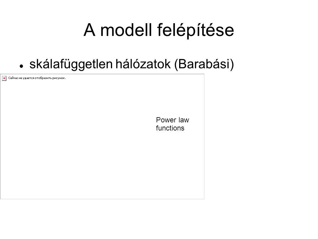 A modell felépítése skálafüggetlen hálózatok (Barabási) Power law functions