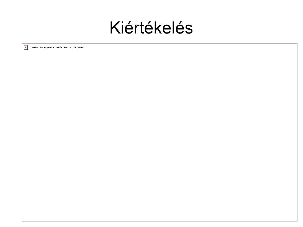 Maven 7 Hálózatkutatás (Vicsek András), web: www.maven7.hu Fundamental statistical features and self-similar properties of tagged networks (Palla Gergely, Farkas J Illés, Pollner Péter, Derényi Imre, Vicsek Tamás) Témavezetőm: Palla Gergely Köszönöm a figyelmet