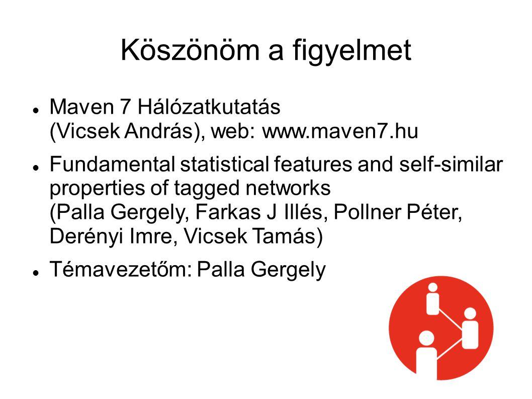 Maven 7 Hálózatkutatás (Vicsek András), web: www.maven7.hu Fundamental statistical features and self-similar properties of tagged networks (Palla Gerg