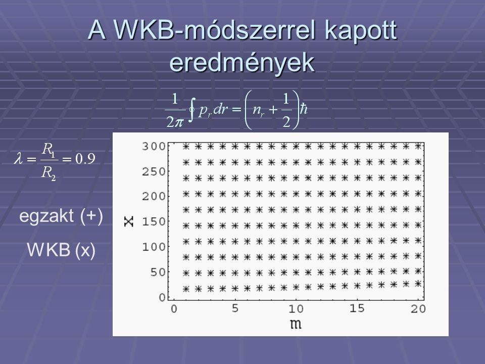 A WKB-módszerrel kapott eredmények egzakt (+) WKB (x)