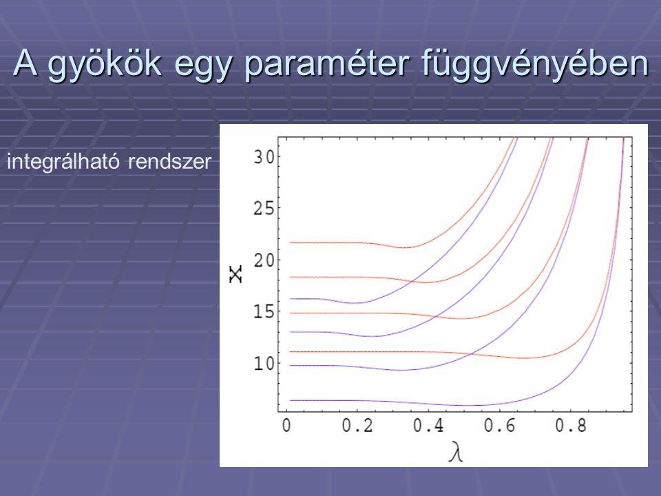 A gyökök egy paraméter függvényében integrálható rendszer