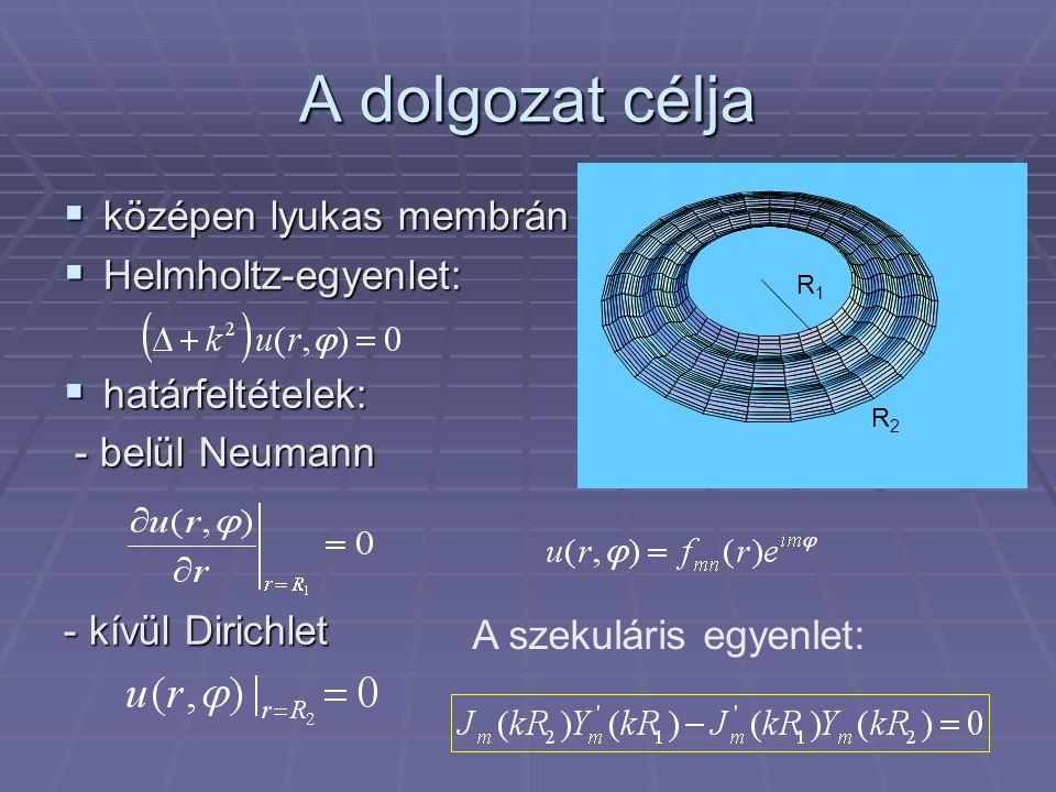 A dolgozat célja  középen lyukas membrán  Helmholtz-egyenlet:  határfeltételek: - belül Neumann - belül Neumann - kívül Dirichlet R1R1 R2R2 A szekuláris egyenlet: