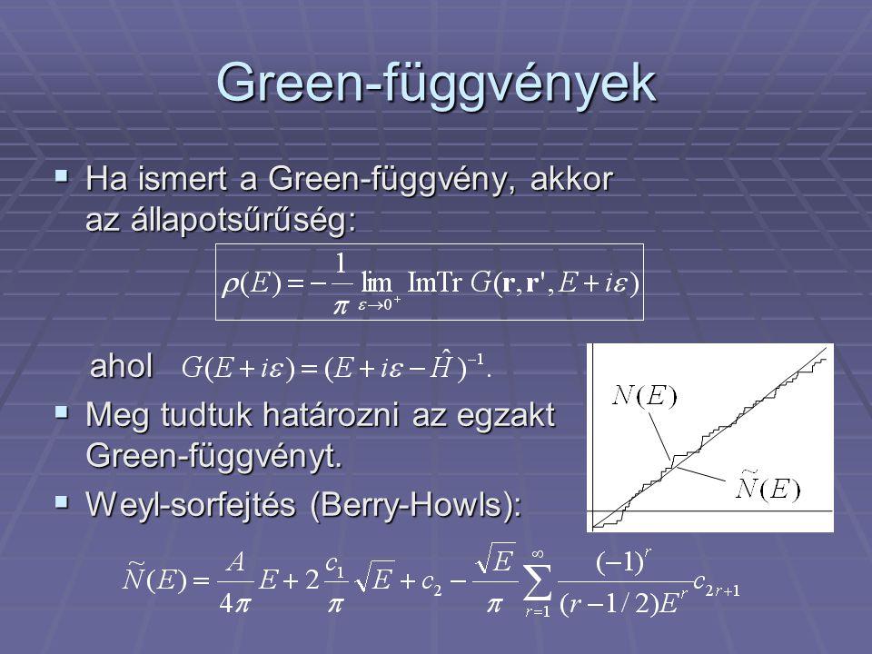Green-függvények  Ha ismert a Green-függvény, akkor az állapotsűrűség: ahol ahol  Meg tudtuk határozni az egzakt Green-függvényt.  Weyl-sorfejtés (