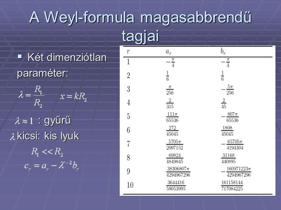 A Weyl-formula magasabbrendű tagjai  Két dimenziótlan paraméter: : gyűrű : gyűrű kicsi: kis lyuk