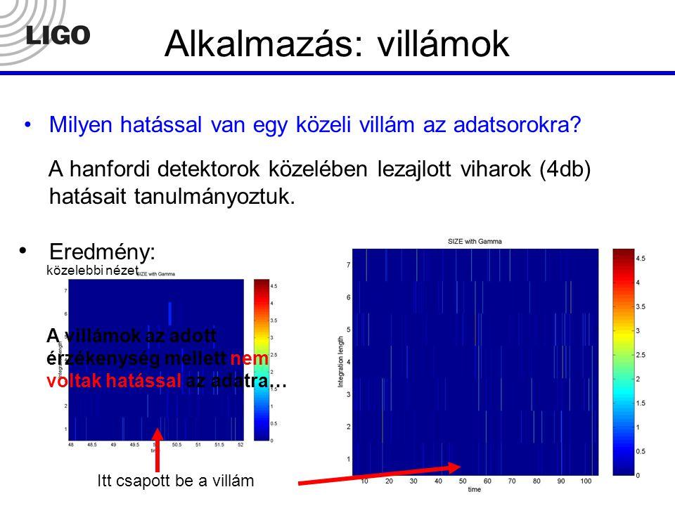közelebbi nézet Alkalmazás: villámok Milyen hatással van egy közeli villám az adatsorokra? A hanfordi detektorok közelében lezajlott viharok (4db) hat