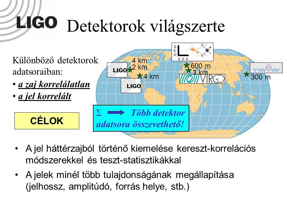 Detektorok világszerte 3 km 300 m 600 m 4 km 2 km 4 km Σ Több detektor adatsora összevethető! CÉLOK A jelek minél több tulajdonságának megállapítása (