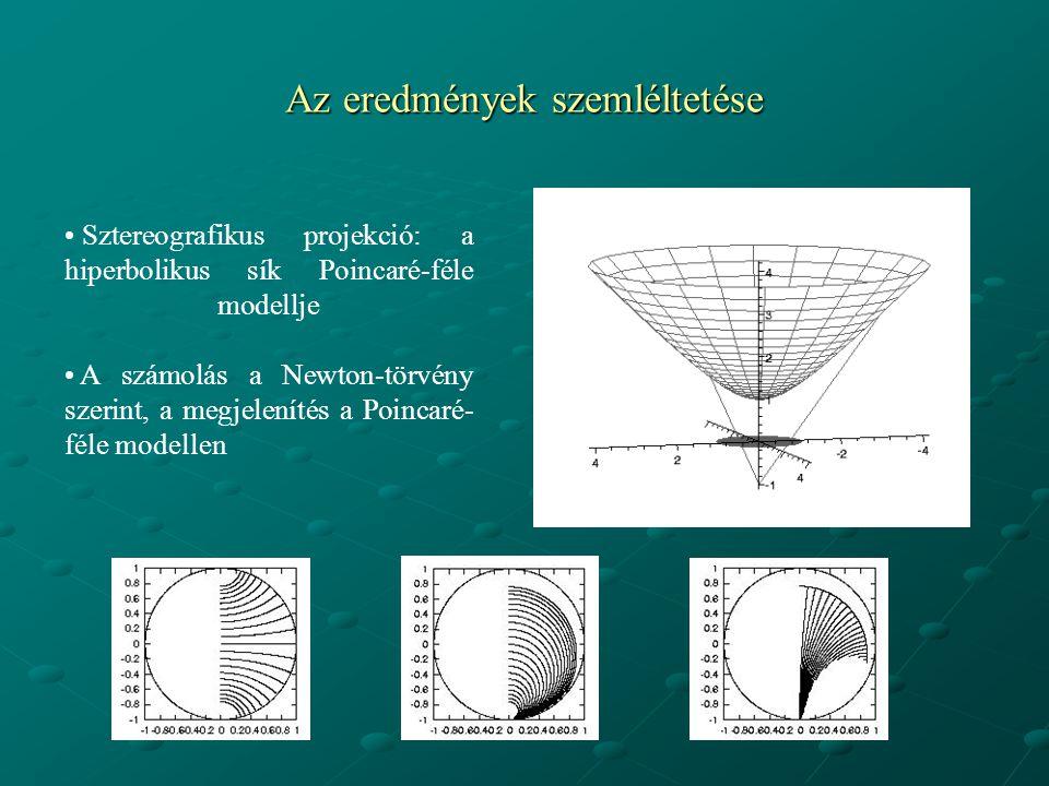 Az eredmények szemléltetése Sztereografikus projekció: a hiperbolikus sík Poincaré-féle modellje A számolás a Newton-törvény szerint, a megjelenítés a