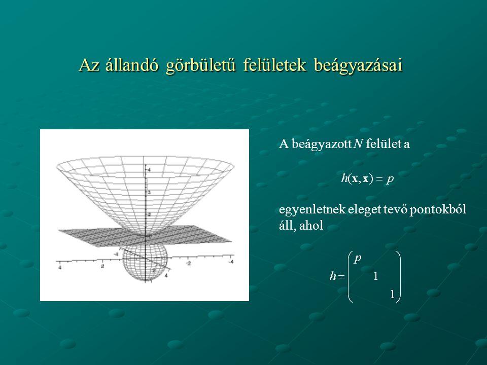 Az állandó görbületű felületek beágyazásai A beágyazott N felület a egyenletnek eleget tevő pontokból áll, ahol