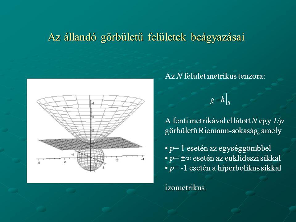 Az állandó görbületű felületek beágyazásai p= 1 esetén az egységgömbbel p= ±∞ esetén az euklideszi síkkal p= -1 esetén a hiperbolikus síkkal izometrik