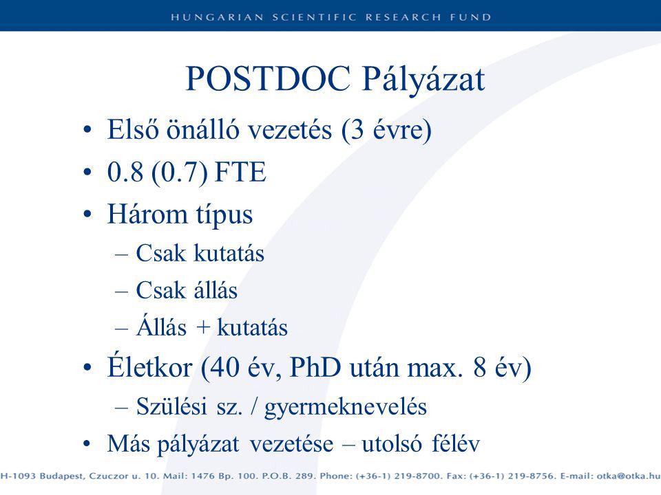 POSTDOC Pályázat Első önálló vezetés (3 évre) 0.8 (0.7) FTE Három típus –Csak kutatás –Csak állás –Állás + kutatás Életkor (40 év, PhD után max.