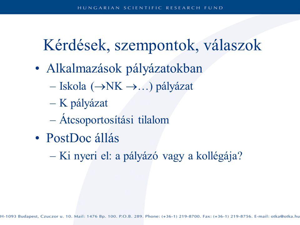 Kérdések, szempontok, válaszok Alkalmazások pályázatokban –Iskola (  NK  …) pályázat –K pályázat –Átcsoportosítási tilalom PostDoc állás –Ki nyeri el: a pályázó vagy a kollégája?