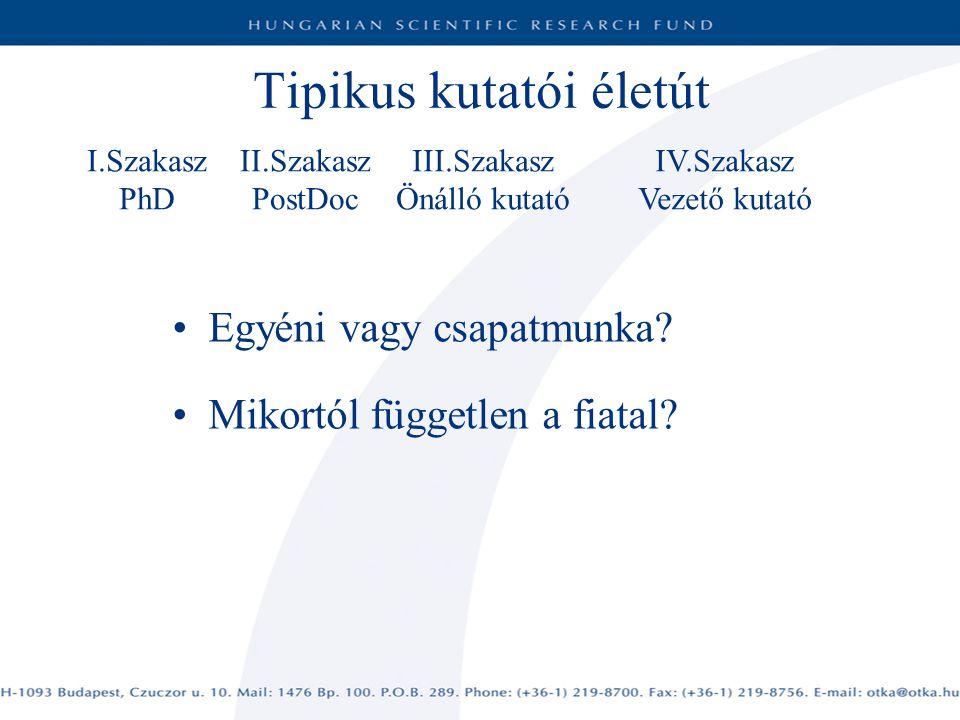 Tipikus kutatói életút I.Szakasz PhD II.Szakasz PostDoc III.Szakasz Önálló kutató IV.Szakasz Vezető kutató Egyéni vagy csapatmunka.