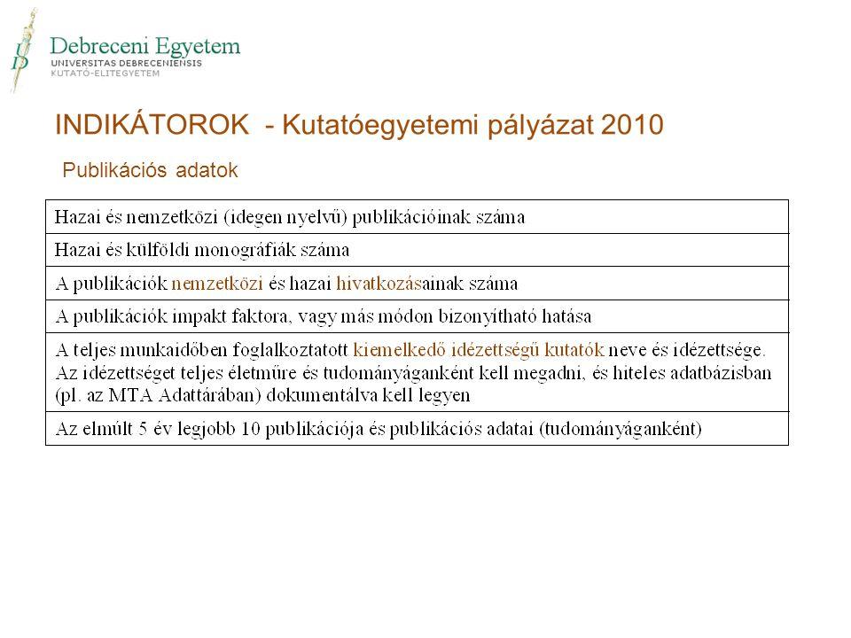 Publikációs adatok