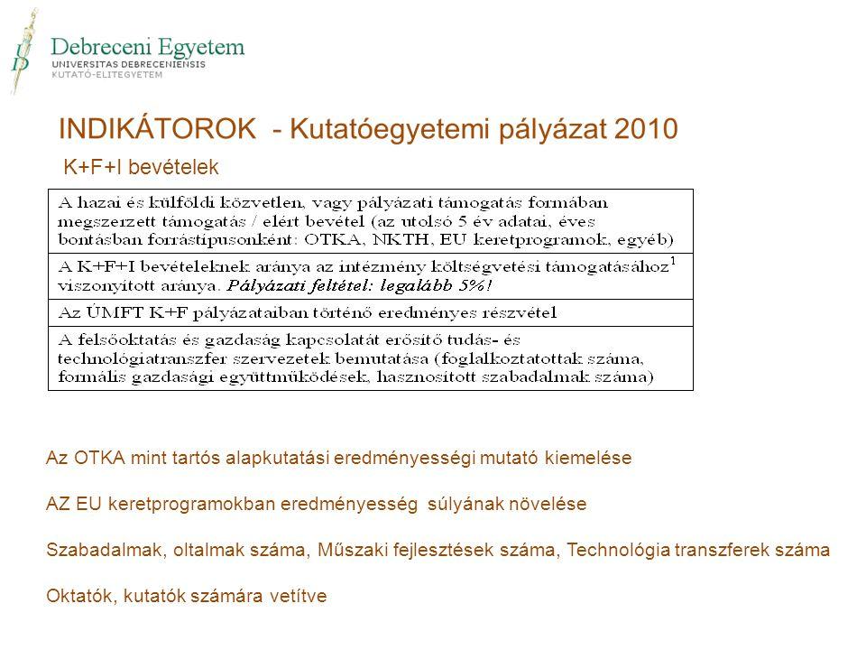 Az OTKA mint tartós alapkutatási eredményességi mutató kiemelése AZ EU keretprogramokban eredményesség súlyának növelése Szabadalmak, oltalmak száma, Műszaki fejlesztések száma, Technológia transzferek száma Oktatók, kutatók számára vetítve K+F+I bevételek