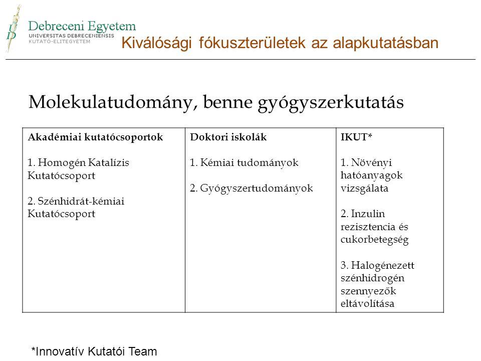 Molekulatudomány, benne gyógyszerkutatás Akadémiai kutatócsoportok 1.