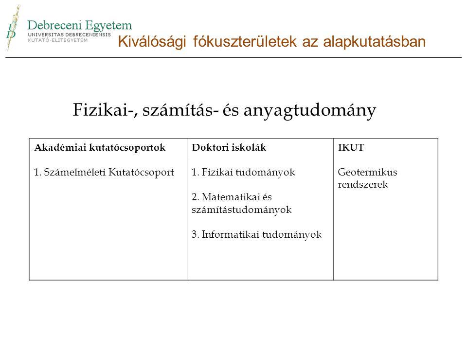 Fizikai-, számítás- és anyagtudomány Akadémiai kutatócsoportok 1.