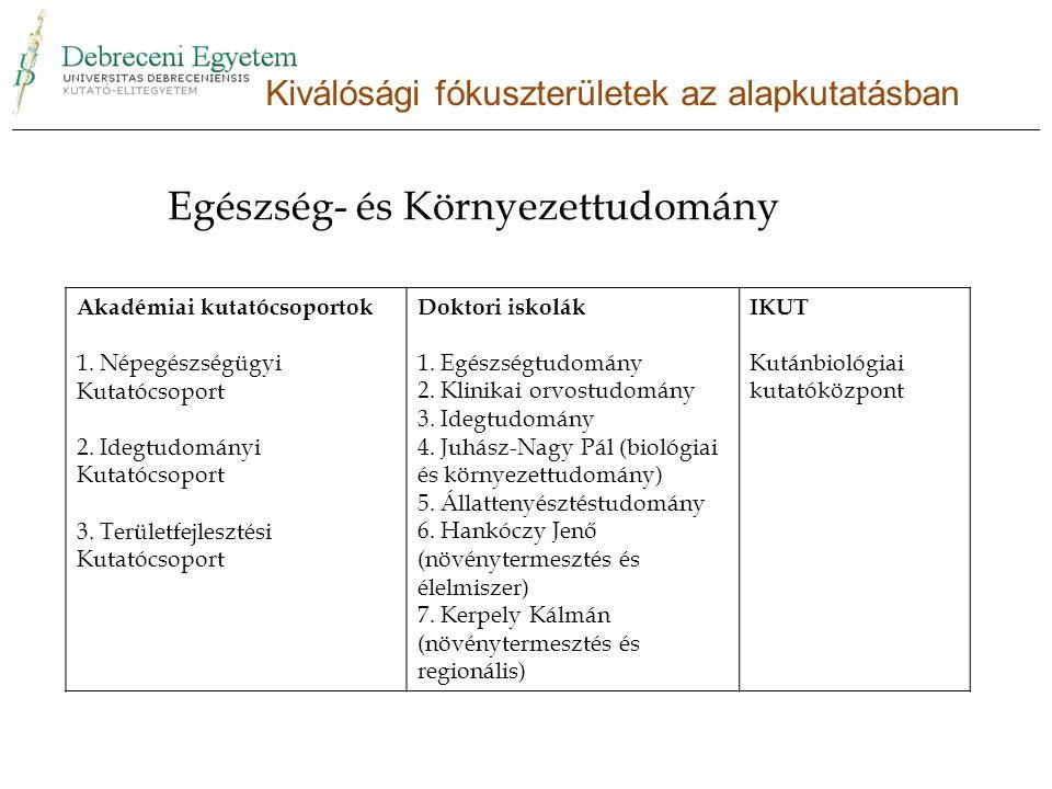 Egészség- és Környezettudomány Akadémiai kutatócsoportok 1.