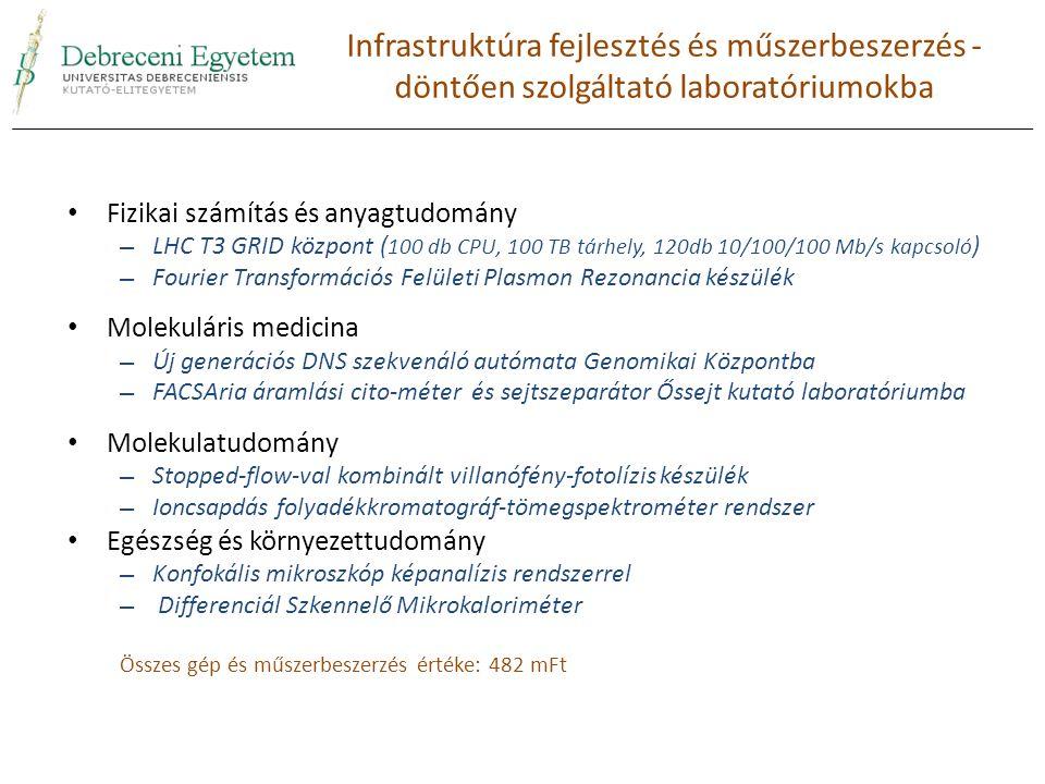 Fizikai számítás és anyagtudomány – LHC T3 GRID központ ( 100 db CPU, 100 TB tárhely, 120db 10/100/100 Mb/s kapcsoló ) – Fourier Transformációs Felületi Plasmon Rezonancia készülék Molekuláris medicina – Új generációs DNS szekvenáló autómata Genomikai Központba – FACSAria áramlási cito-méter és sejtszeparátor Őssejt kutató laboratóriumba Molekulatudomány – Stopped-flow-val kombinált villanófény-fotolízis készülék – Ioncsapdás folyadékkromatográf-tömegspektrométer rendszer Egészség és környezettudomány – Konfokális mikroszkóp képanalízis rendszerrel – Differenciál Szkennelő Mikrokaloriméter Összes gép és műszerbeszerzés értéke: 482 mFt Infrastruktúra fejlesztés és műszerbeszerzés - döntően szolgáltató laboratóriumokba