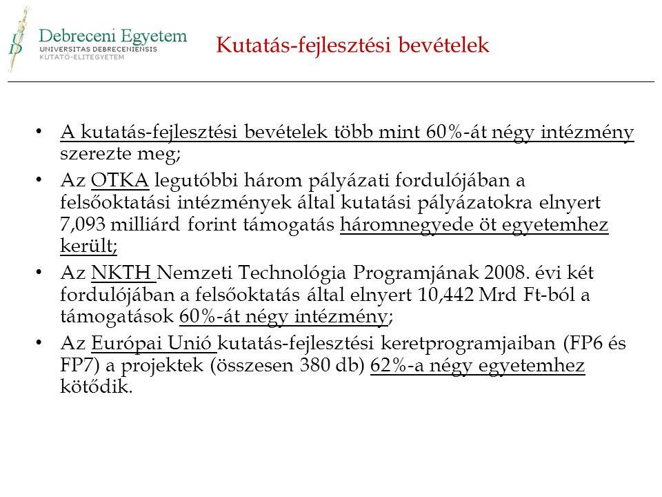 Kutatás-fejlesztési bevételek MRK 2009