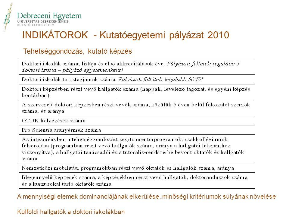 INDIKÁTOROK - Kutatóegyetemi pályázat 2010 A mennyiségi elemek dominanciájának elkerülése, minőségi kritériumok súlyának növelése Külföldi hallgatók a doktori iskolákban Tehetséggondozás, kutató képzés