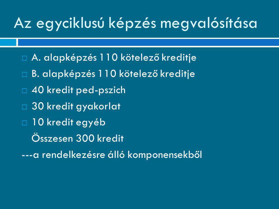 Az egyciklusú képzés megvalósítása  A. alapképzés 110 kötelező kreditje  B.
