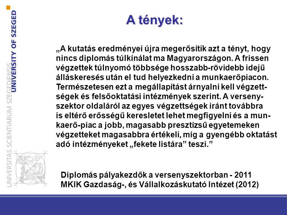 """A tények: """"A kutatás eredményei újra megerősítik azt a tényt, hogy nincs diplomás túlkínálat ma Magyarországon."""