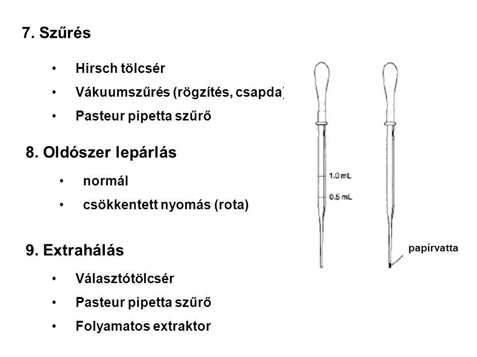 9. Extrahálás (DCM/víz)