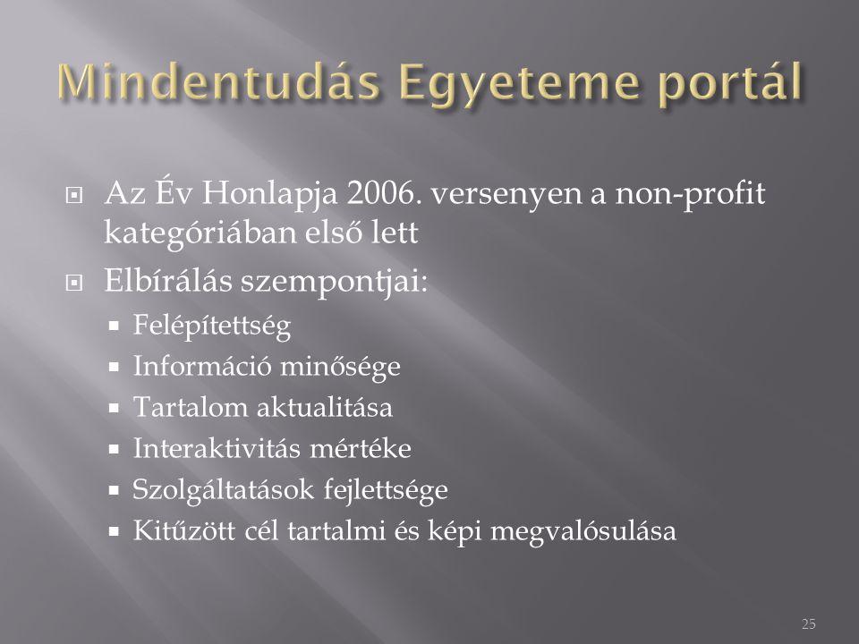  Az Év Honlapja 2006. versenyen a non-profit kategóriában első lett  Elbírálás szempontjai:  Felépítettség  Információ minősége  Tartalom aktuali