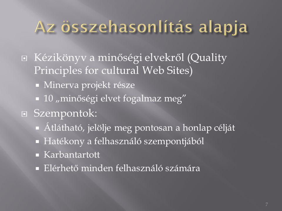 """ Kézikönyv a minőségi elvekről (Quality Principles for cultural Web Sites)  Minerva projekt része  10 """"minőségi elvet fogalmaz meg  Szempontok:  Átlátható, jelölje meg pontosan a honlap célját  Hatékony a felhasználó szempontjából  Karbantartott  Elérhető minden felhasználó számára 7"""